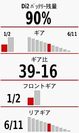 Edge1000J_di2_2