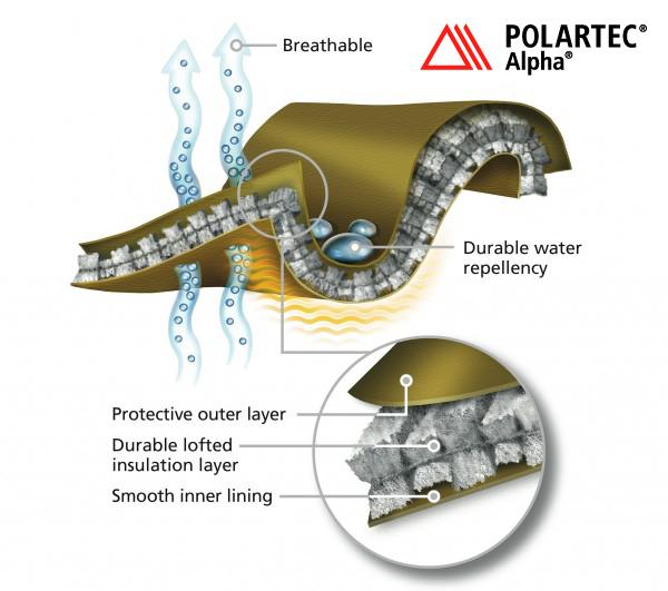 polartec_alpha_img