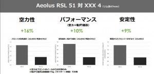 AeolusRSL_51_compare