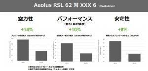 AeolusRSL_62_compare